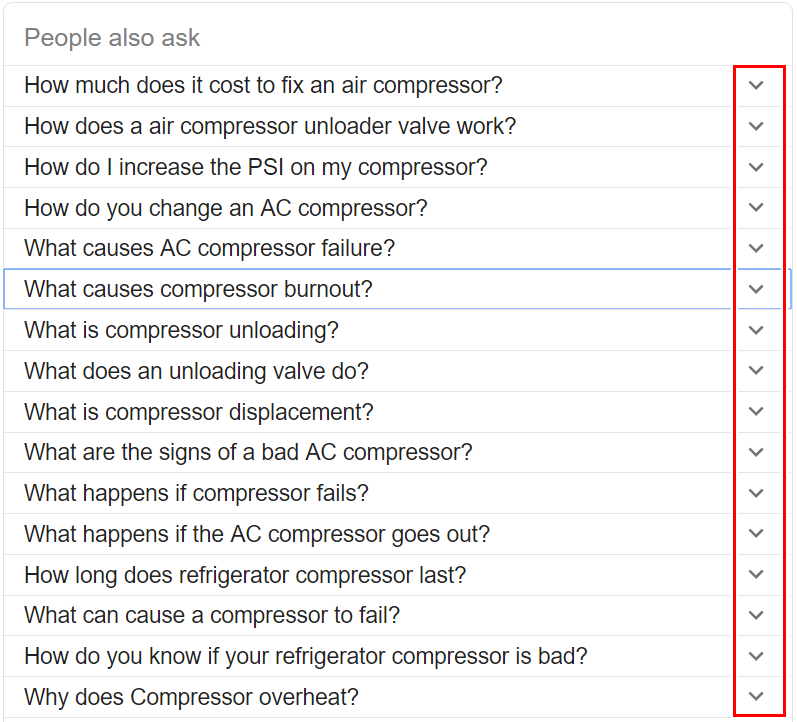 Example of People also ask in Google SERP