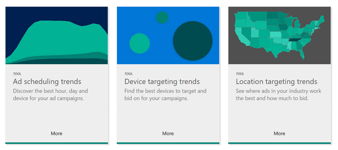Bing Ads Marketplace Trends